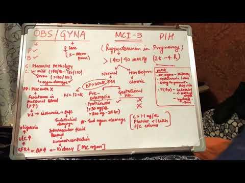 Pregnancy induced hypertension (PIH)  *pre-eclampsia* MCI/FMGE series.