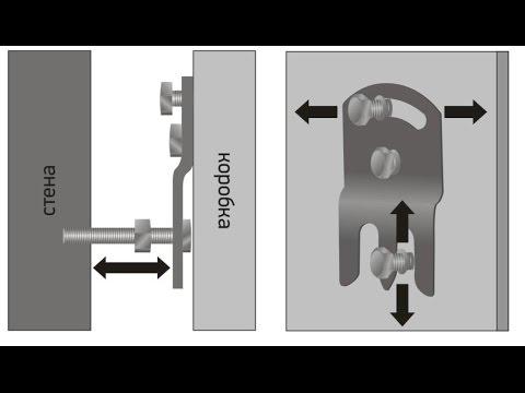Технология установки межкомнатных дверей быстро и качественно.