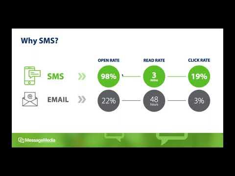 MessageMedia SmartAdvocate Webinar