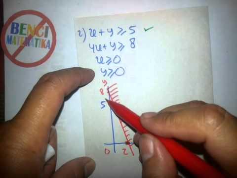 cara-cepat-belajar-persamaan-linier-part-1