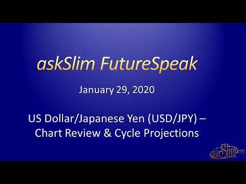 US Dollar/Japanese Yen (USD/JPY) Chart Analysis W/Cycle Projections  - AskSlim 1-29-20 FutureSpeak