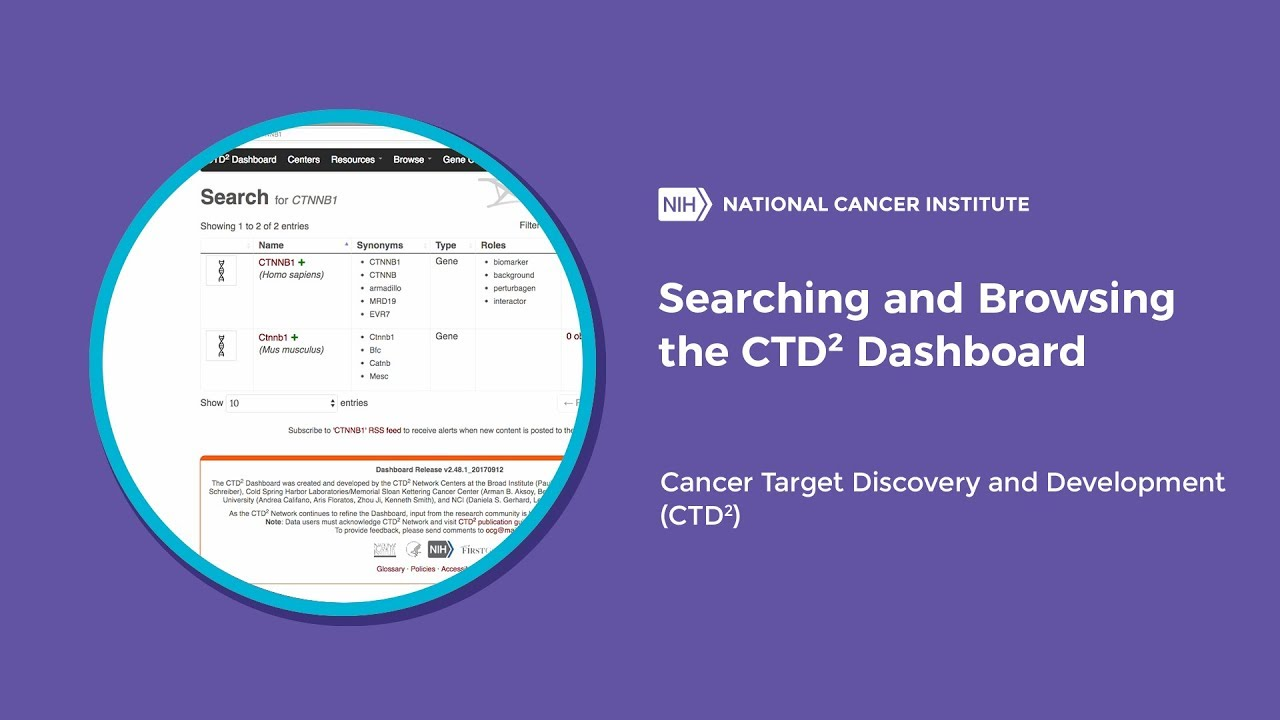 Cancer Target Discovery and Development | Office of Cancer