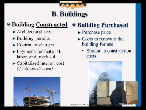 Financial Accounting: Plant Assets & Intangibles