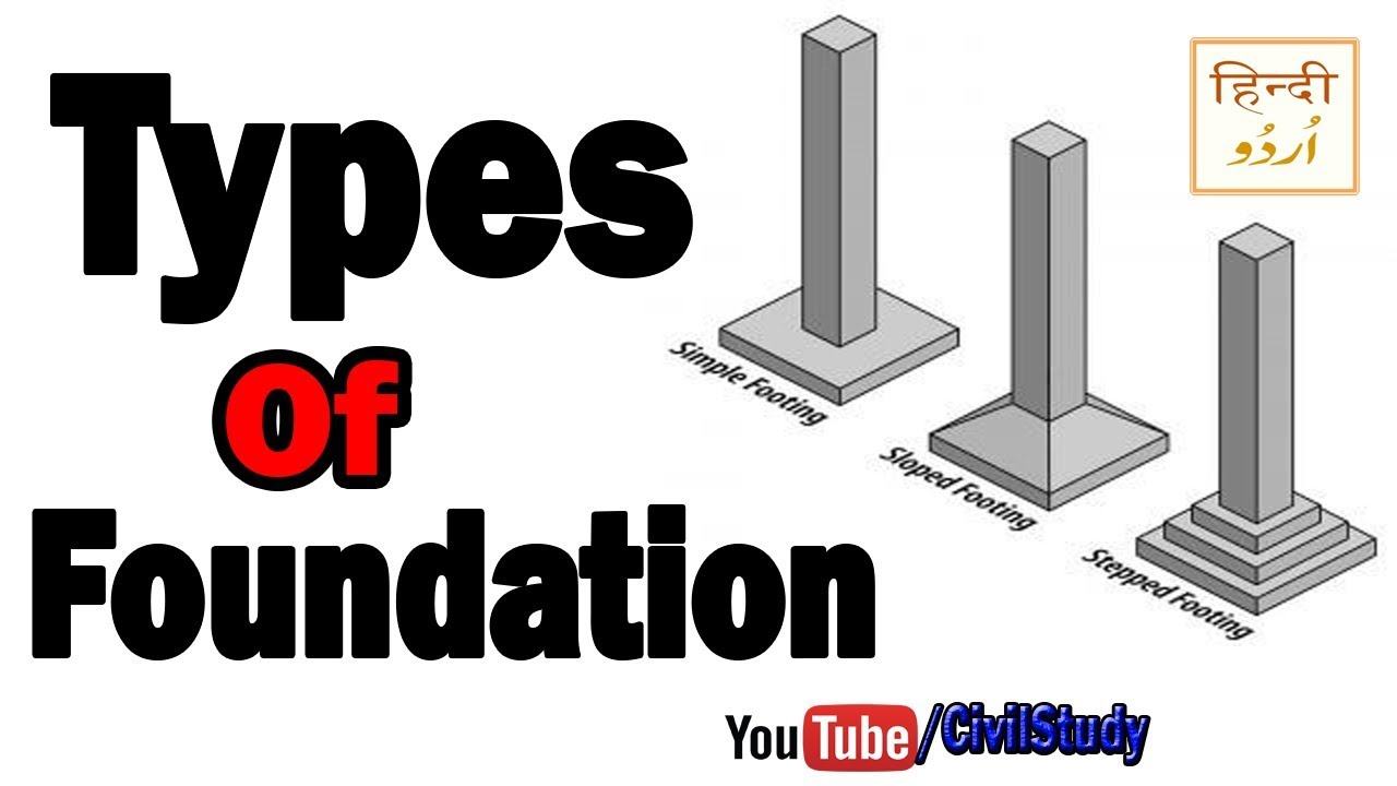 Types Of Foundation - Types Of Foundation In Civil Engineering In Urdu/Hindi