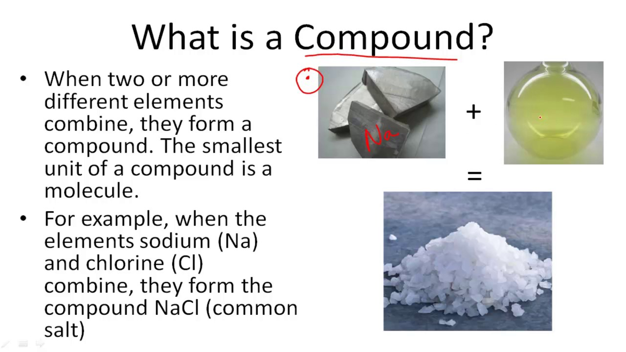 examples of elements and compounds