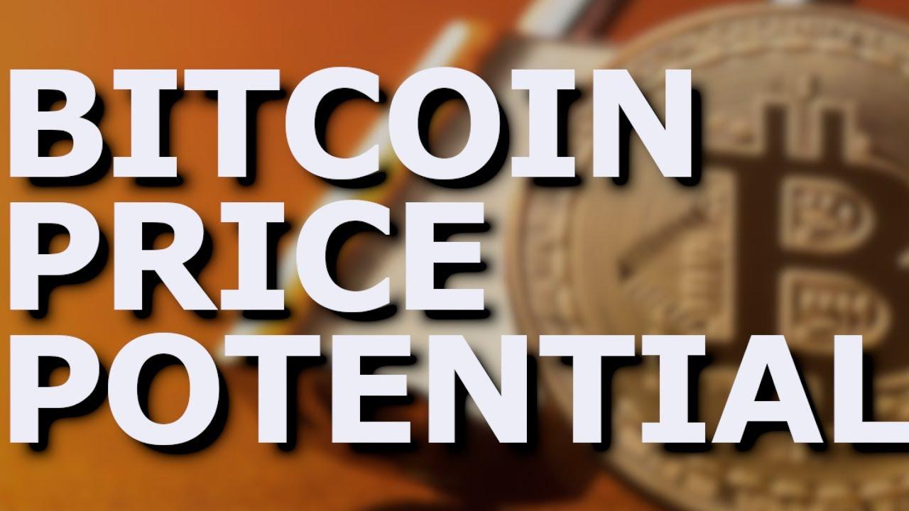 Bitcoin Massive Upside, BTC EPT Launch, Compound Interest, 1 Satoshi & FED Digital Dollar