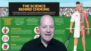 Betfair Tennis trading - Psychology in sport - Reading a Tennis players mind
