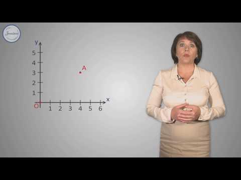 Видеоурок 6 класс координатная плоскость