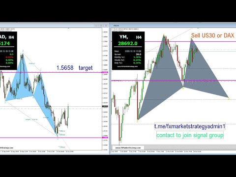 #LONDON live forex trading | 600+ Points Free Signal @Fx Market Strategy   AUD will be crushed
