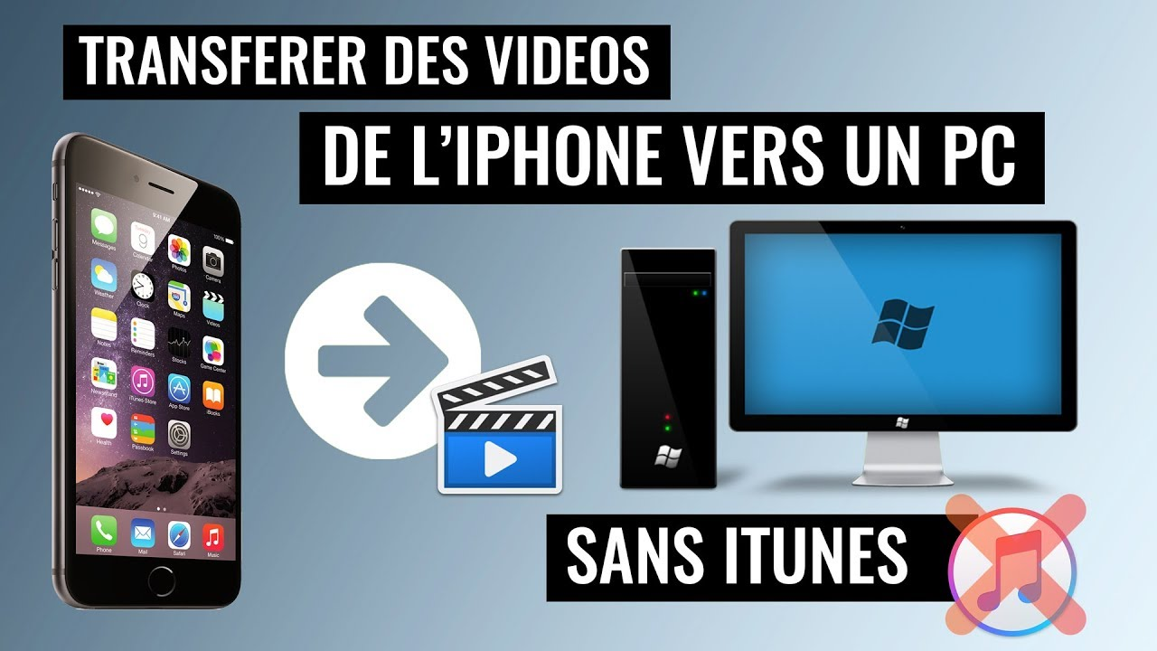 Transfer Iphone Videos To Your Pc Without Itunes