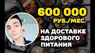 Fitness-Food - Отзыв о франшизе (г.Архангельск)
