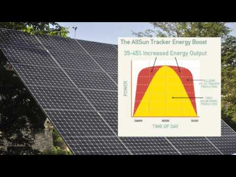 SACE Asheville Office Solar Power System