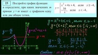 ОГЭ 2016 по математике. Задача 23-2