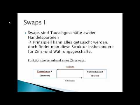 Basiswissen Derivate  - Swaps