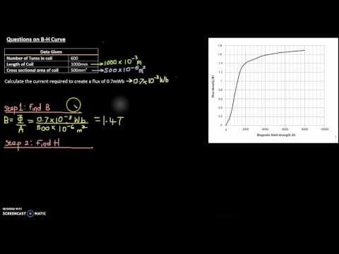 New Engineering BTEC Level 3 Unit 1 Video Tutorial BH Curve