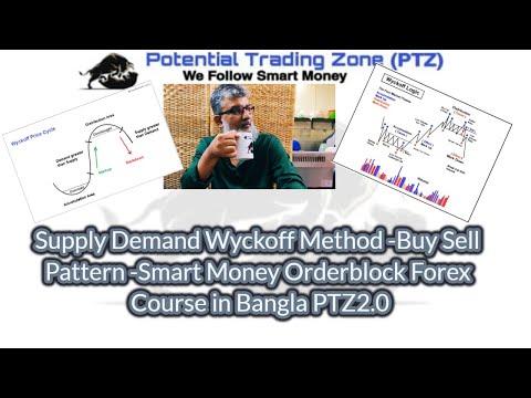 Supply Demand Wyckoff-Advanced