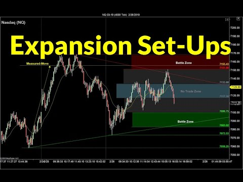 Expansion Trade Set-Ups | Crude Oil, Emini, Nasdaq, Gold & Euro