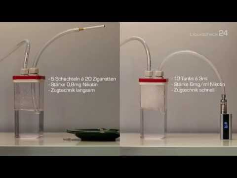 Zigarette vs. E-Zigarette - Liquidcheck24