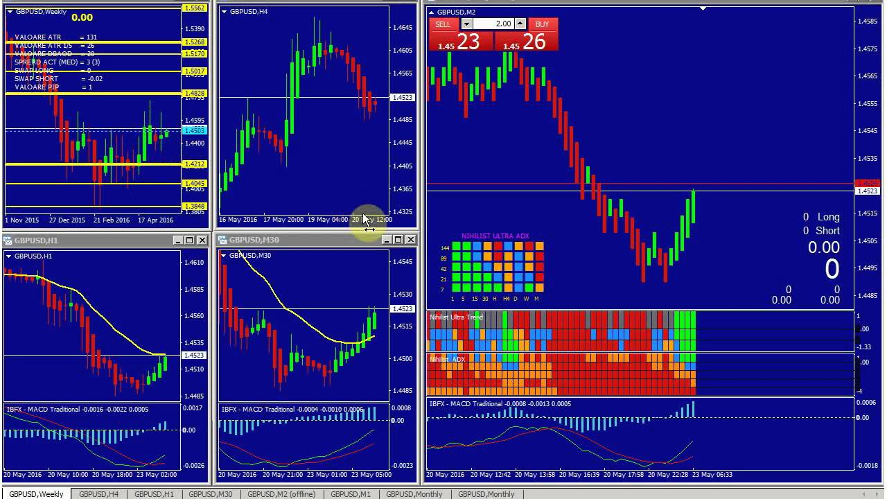Tag : forexpros « Top 3 Binary Options Books - Start Make $ Now