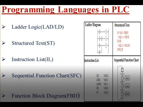 Programming Language In Plc By Thaiyal Nayaki A Module 7 Industrial Automation And Robotics Youtube