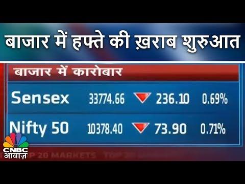 बाजार में हफ्ते की ख़राब शुरुआत | Top 20 Market News 19th Feb | Cnbc Awaaz
