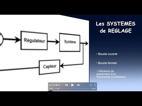 #15 Les systèmes de réglage (boucles de régulation)