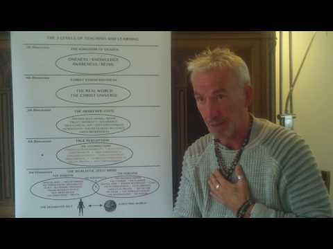 Michael Murray - The Metaphysics of A Course In Miracles