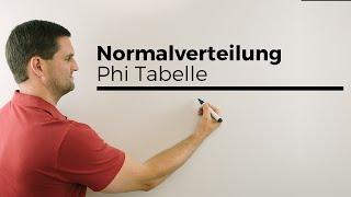 Normalverteilung, k gesucht, mit Rezept, Phi Tabelle, Gleichung lösen, Mathe by Daniel Jung