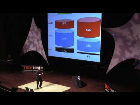 TEDxNASA - Andrew Shatte - What Matters Next - Connection ...