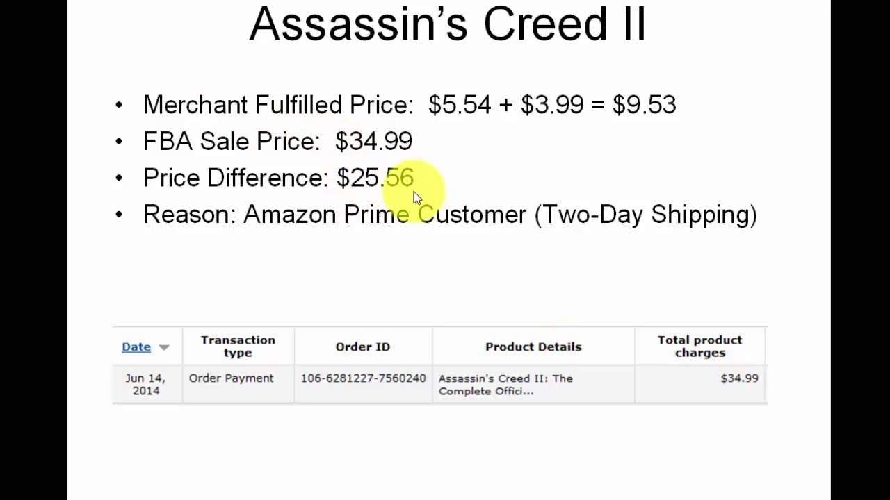 amazon fba pricing