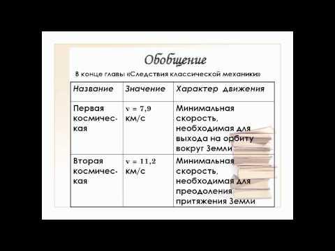 Реализация ФГОС и формирование образовательных результатов средствами УМК Н. С. Пурышевой