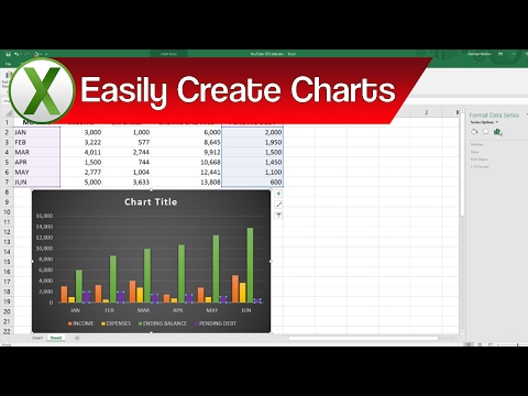 Excel Creating Graphs – Easily Add Data to Charts, Change Graph Elements & Excel Graph Customization