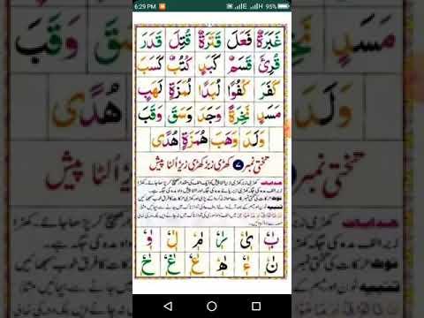 Assalamu alaikum Aj hamara takhti number 7 me sabak istart huwa he Alhamdulillah