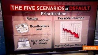 The Five Scenarios of a Debt Ceiling Breach