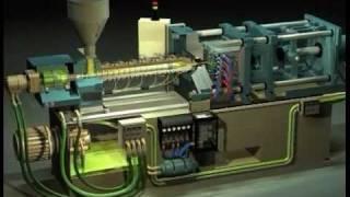 Practical Injection Molding - Basic Technician Training
