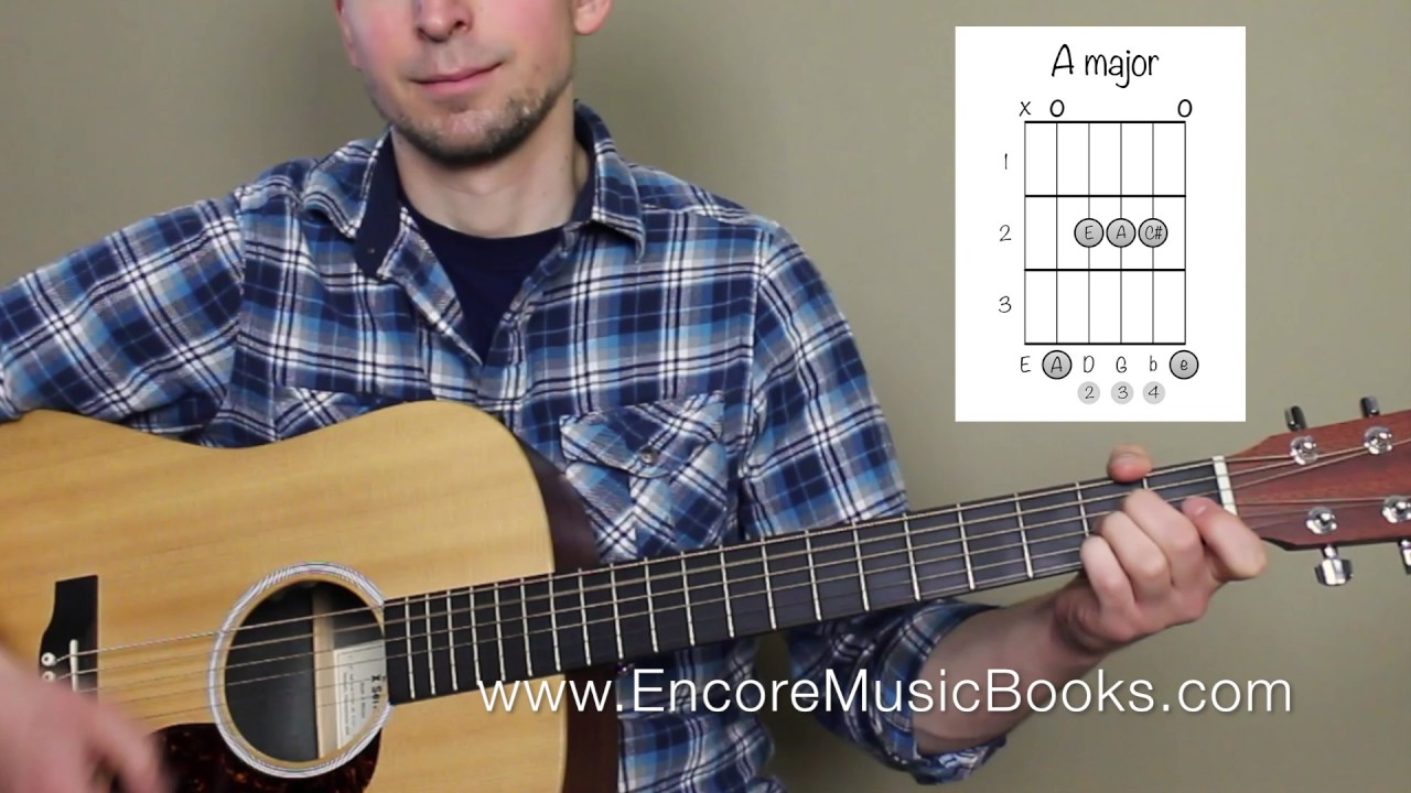 Easy Guitar Tutorial O My Darling Clementine A Major Learn The