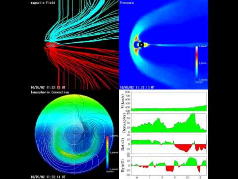 Near real-time simulation of magnetosphere during geomagnetic storm