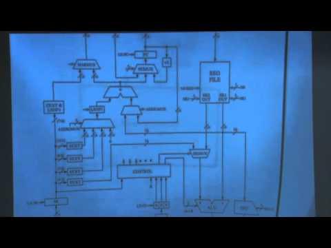 Lecture 7 - Microprogramming - Carnegie Mellon - Computer Architecture 2013 - Onur Mutlu