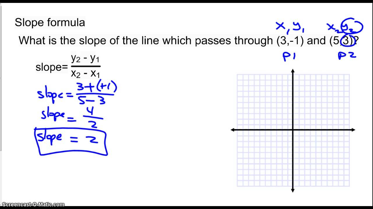 Slope Distance and Midpoint Formulas YouTube – Midpoint and Distance Formula Worksheet