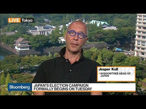 WisdomTree's Koll Sees Political Metabolism in Japan