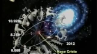 A Civilização Suméria e os Céus! hISTÓRIASDATERRA - www.historiasdaterra.com