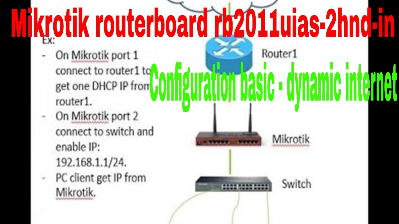Mikrotik routerboard rb2011uias-2hnd-in configuration basic - dynamic  internet