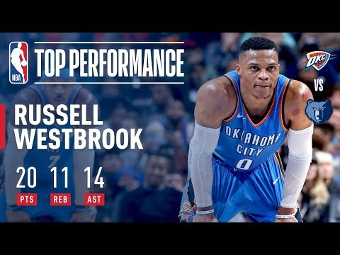 Russell Westbrook Gets Triple-Double, Leads Thunder in OT Win   December 9, 2017
