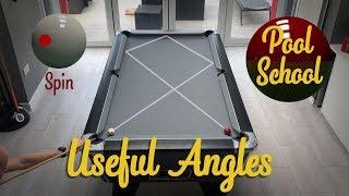 Useful Angles When Plaỳing Pool | Pool School