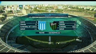 Fútbol en vivo. Racing - San Martín (SJ). Fecha 7. Torneo de Prim