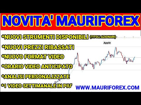 LIVE TRADING Forex 03/05/2021 - Price Action