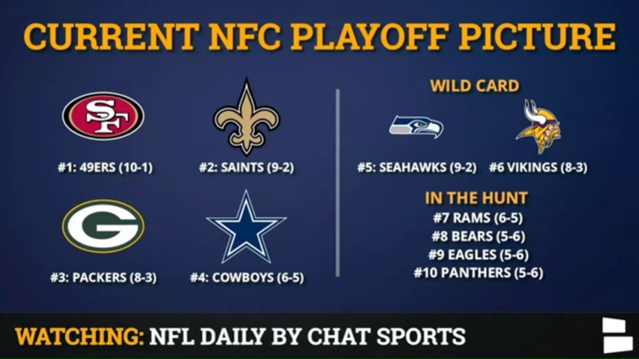 NFL playoff picture: Where 49ers stand in NFC after win vs. Saints