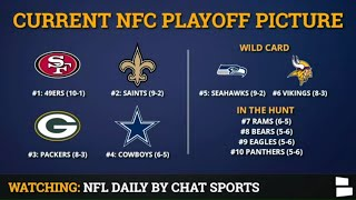 Nfl playoff picture for nfc and afc entering week 13 of the 2019 season! which teams would be in playoffs if they started today te...