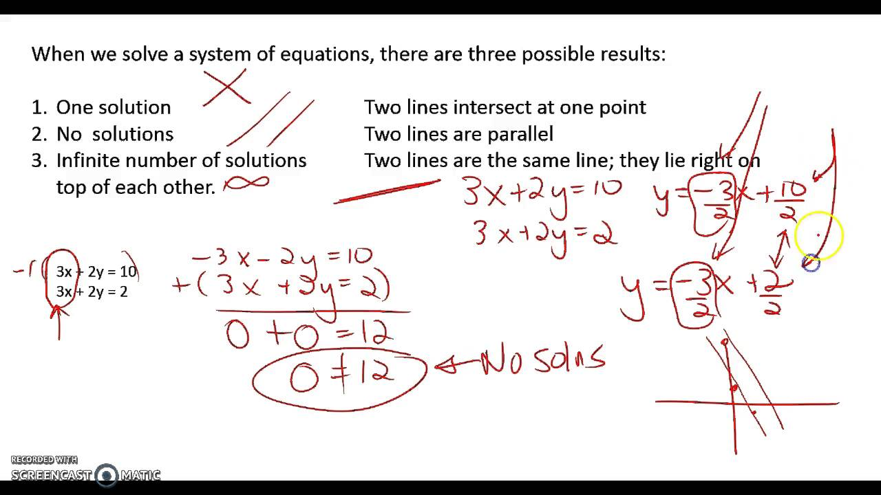 How to solve a system of equations of linear type
