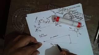 Videos: Crank (mechanism) - WikiVisually